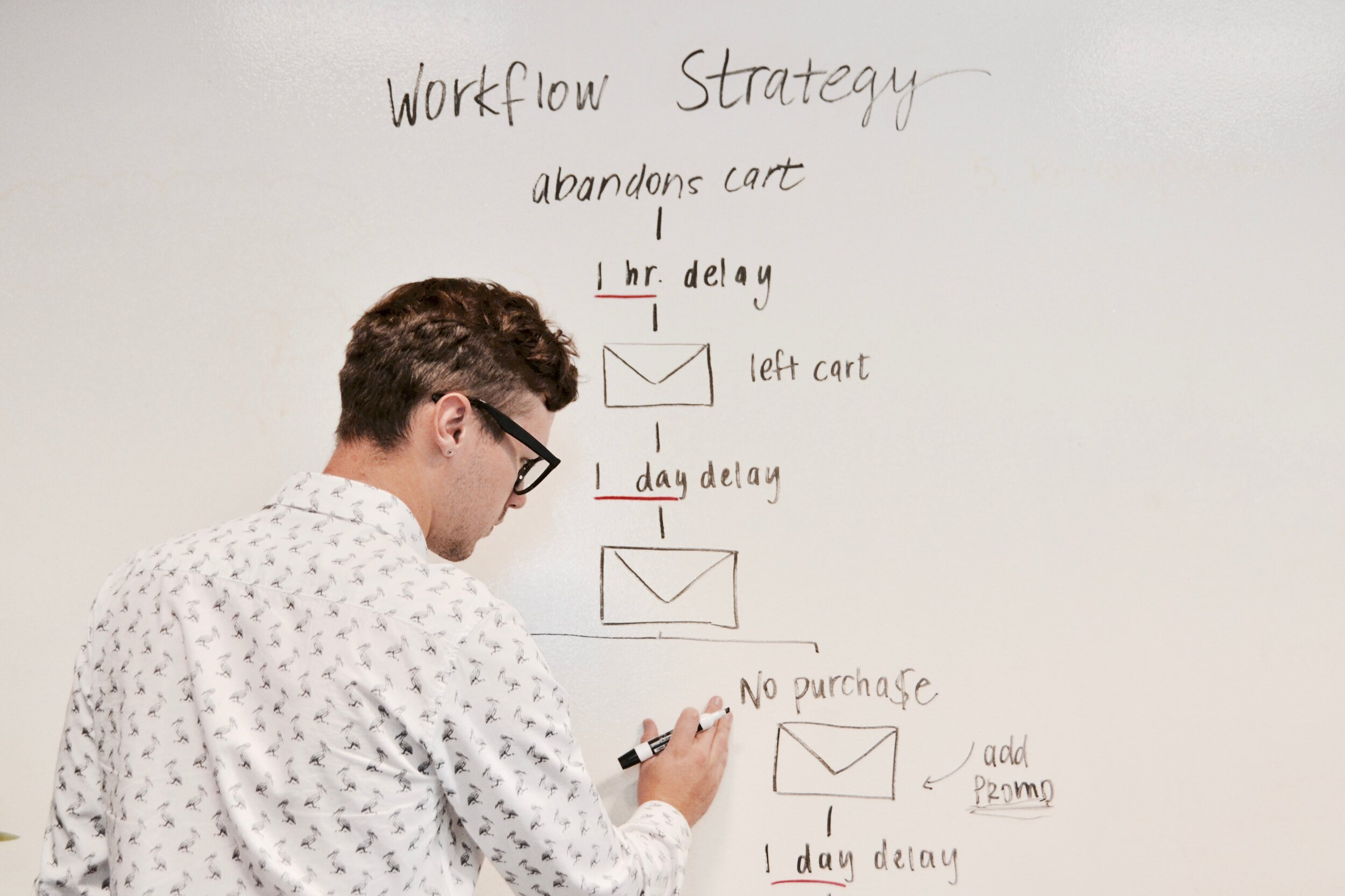 Workflow Strategy | KC Consulting