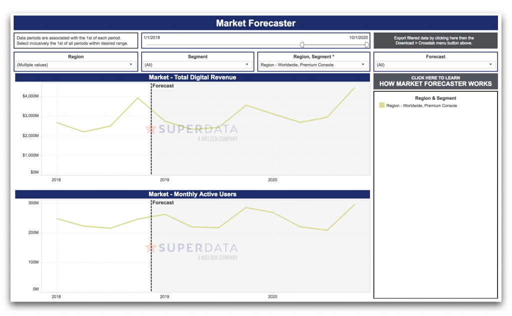 The Forecaster user interface