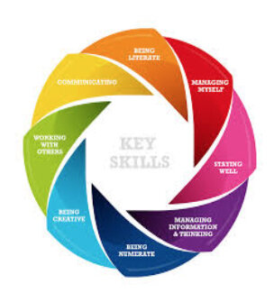 8 Key Skills.jpg