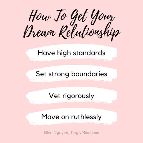 Standards in dating 100 procent gratis datingsite
