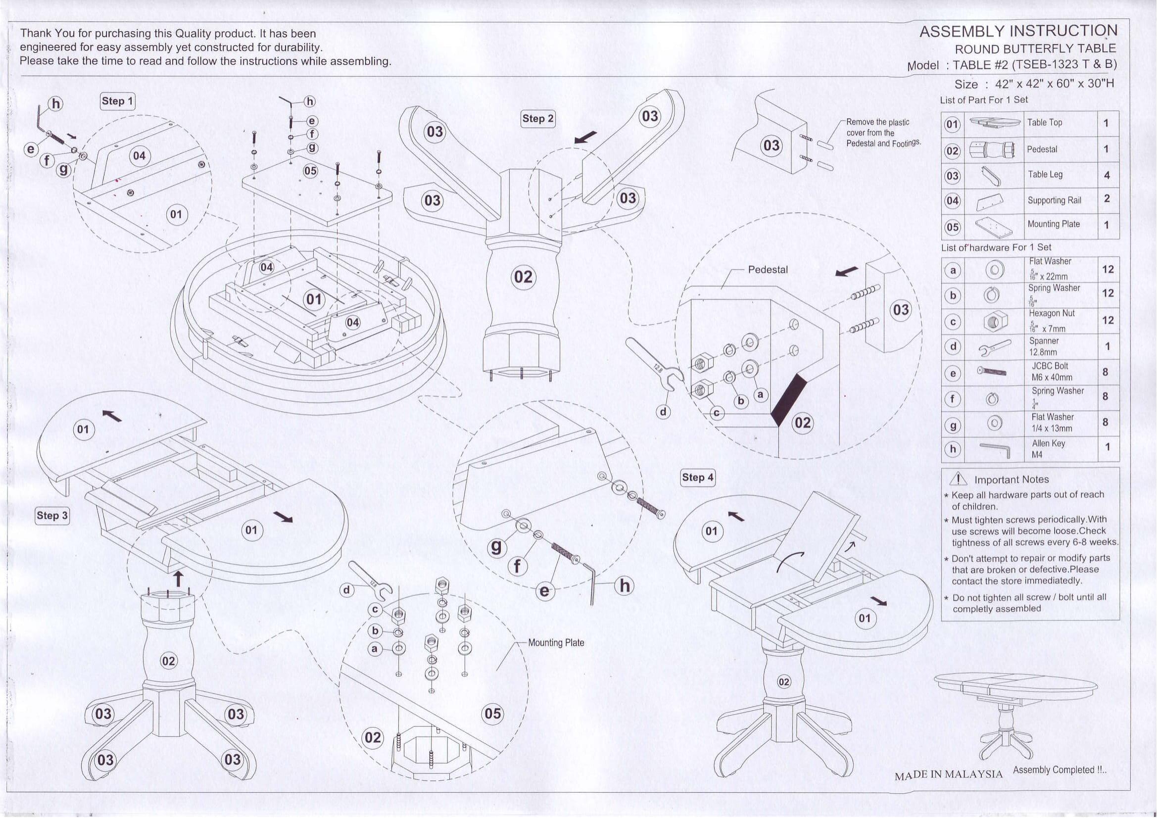 Table RD42-1.jpg