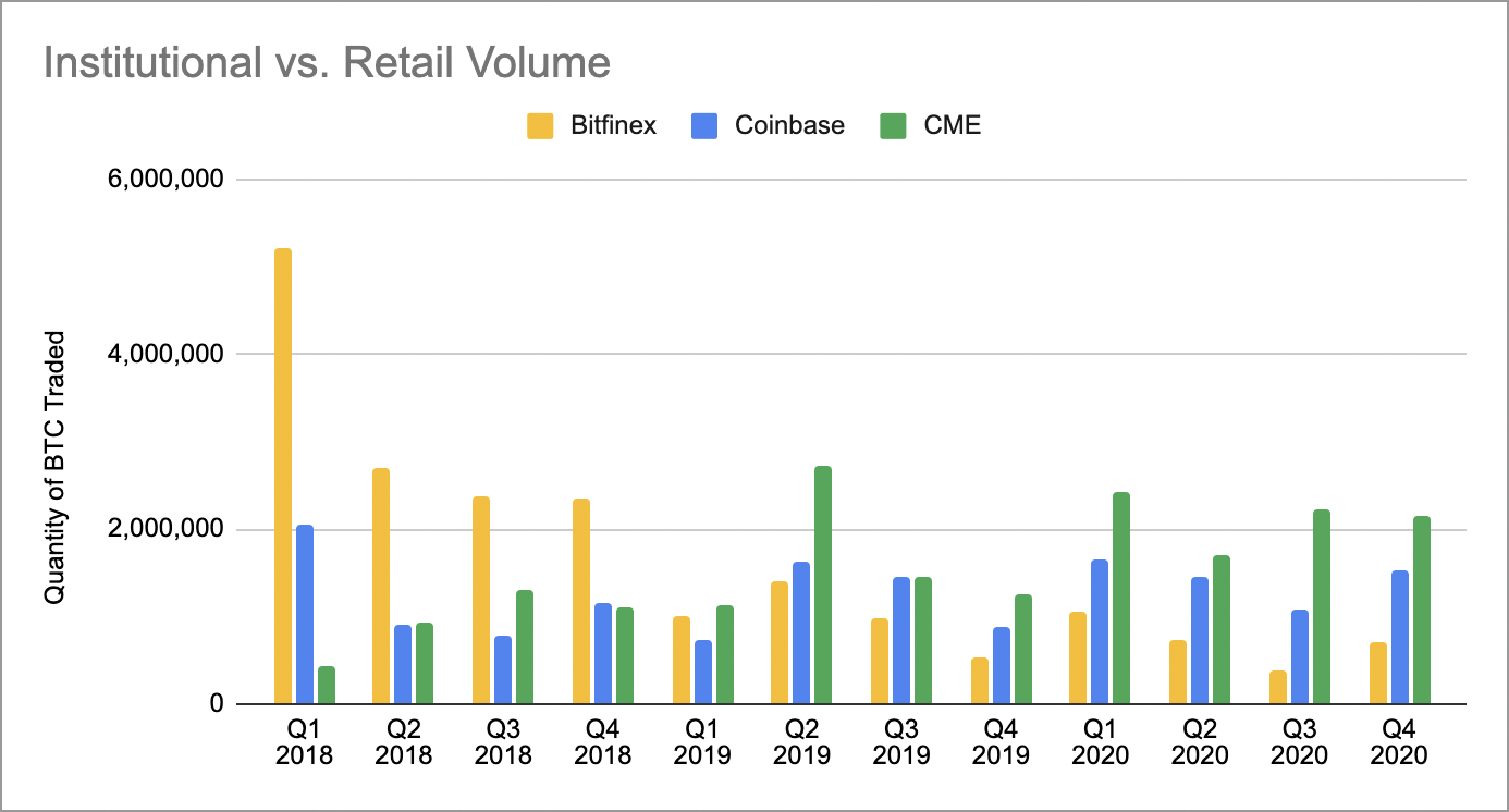 Volume data sourced from TradingView