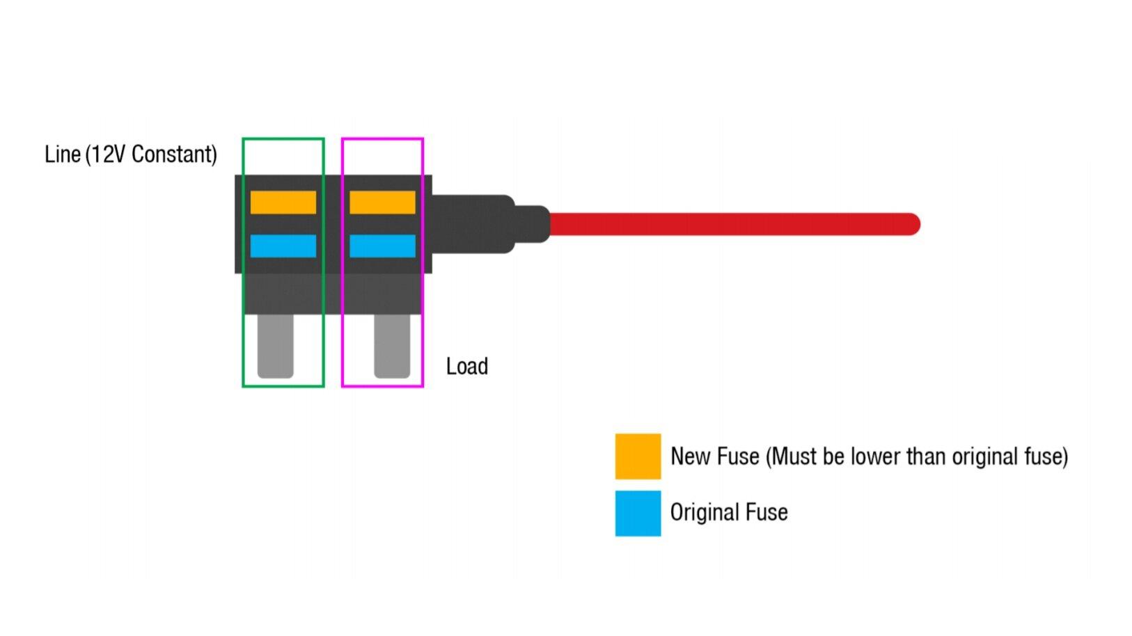 Add-A-Fuse Kit - GRDIAN | Add A Fuse Box |  | GRDIAN Dash Cams