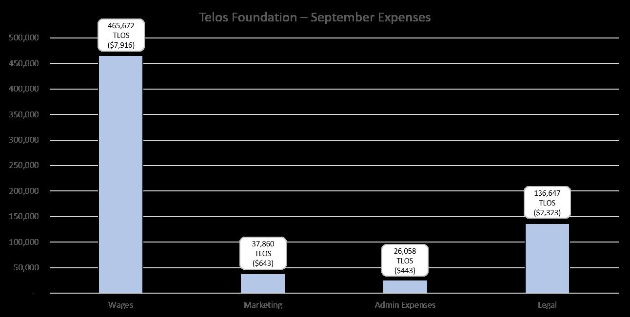 TF Spend September.png