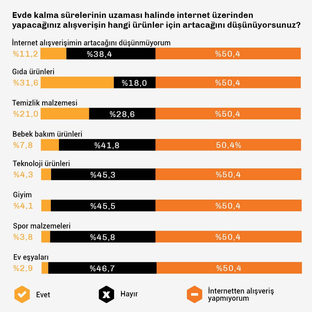 internet_alisveris_data2 (1).jpg