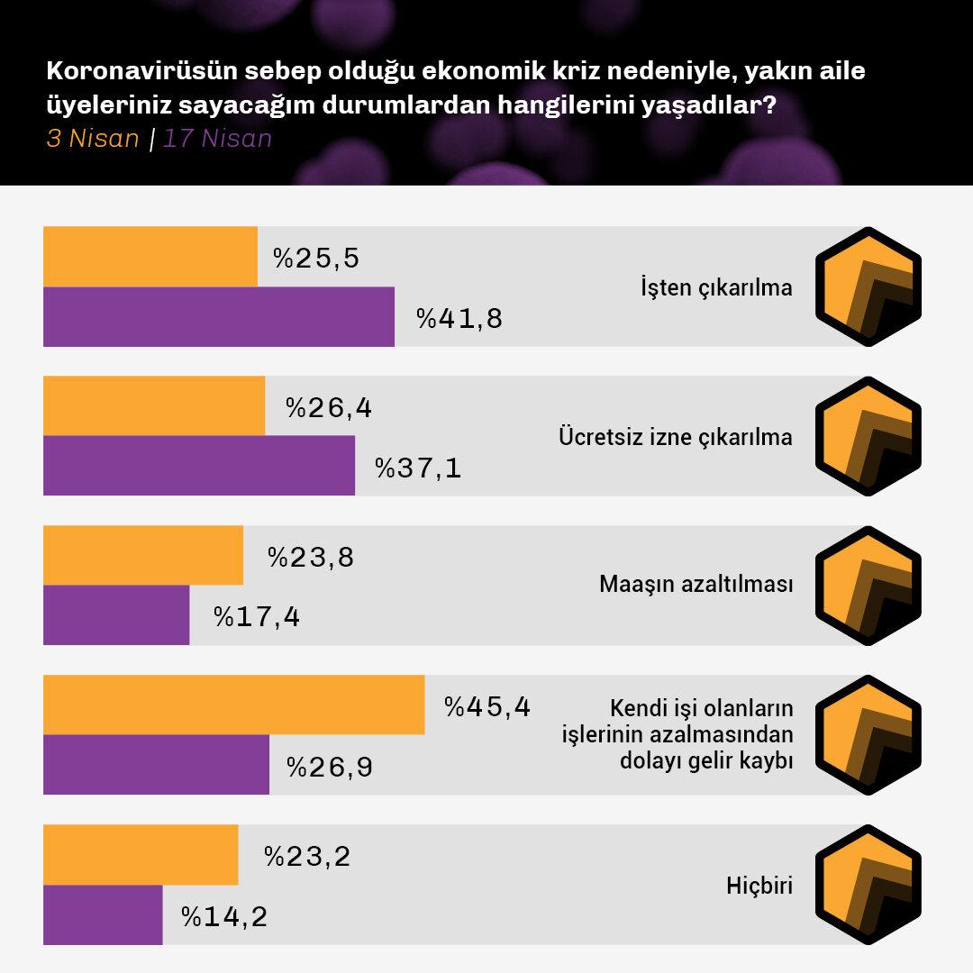 corona_isgucu2_data.jpg
