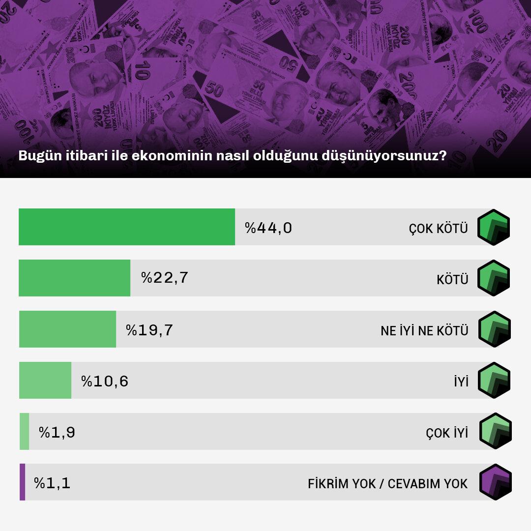 Ekonominin Bugünü ve Yarınına Bakışi-Data-2 (8).jpg