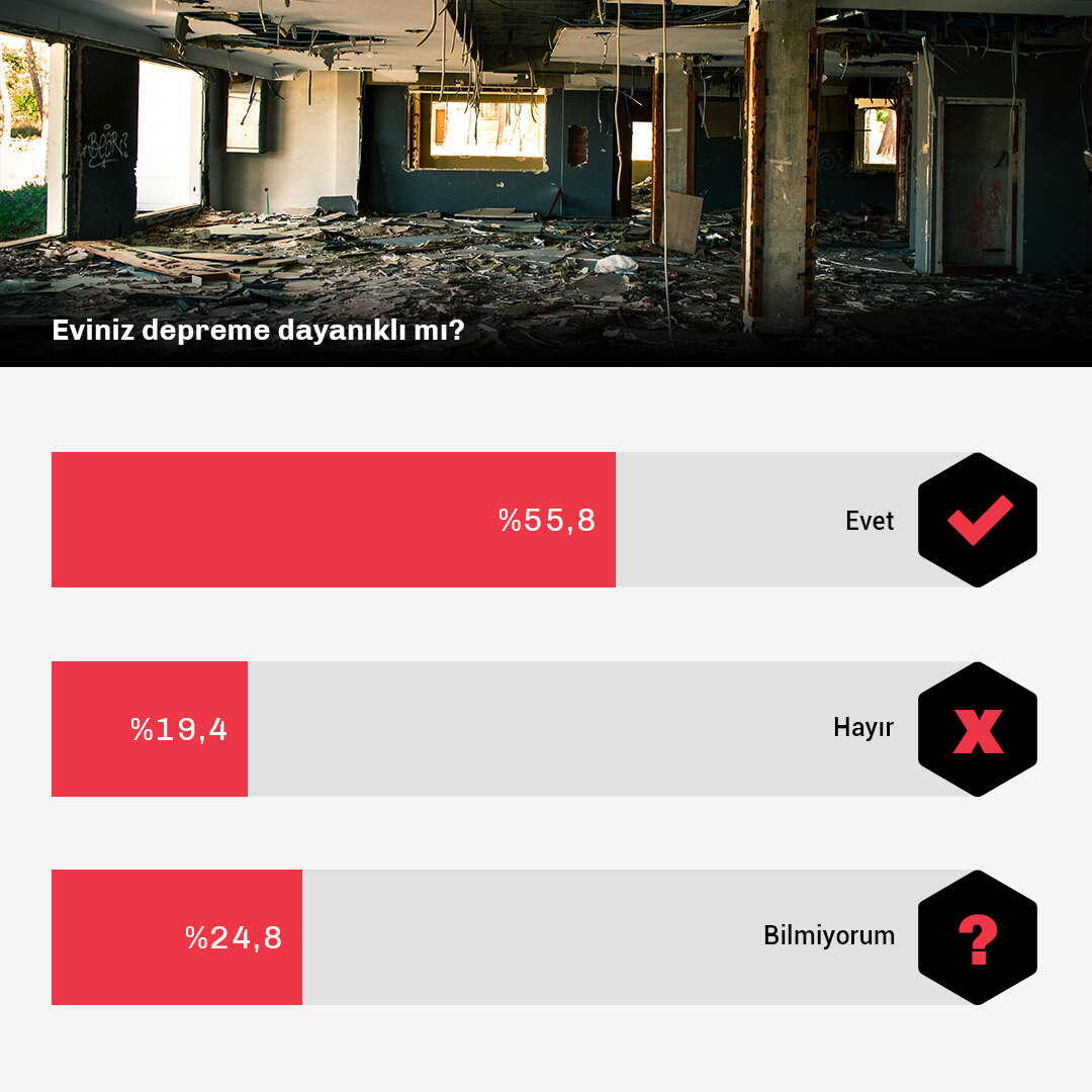 Deprem Araştırması-Data-1.jpg