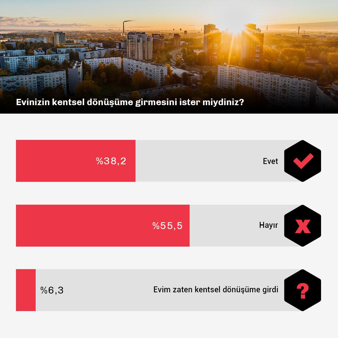 Deprem Araştırması-Data-2.jpg