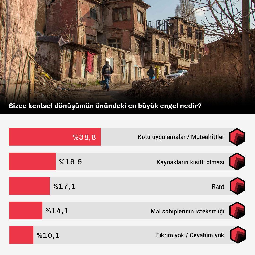 Deprem Araştırması-Data-4.jpg