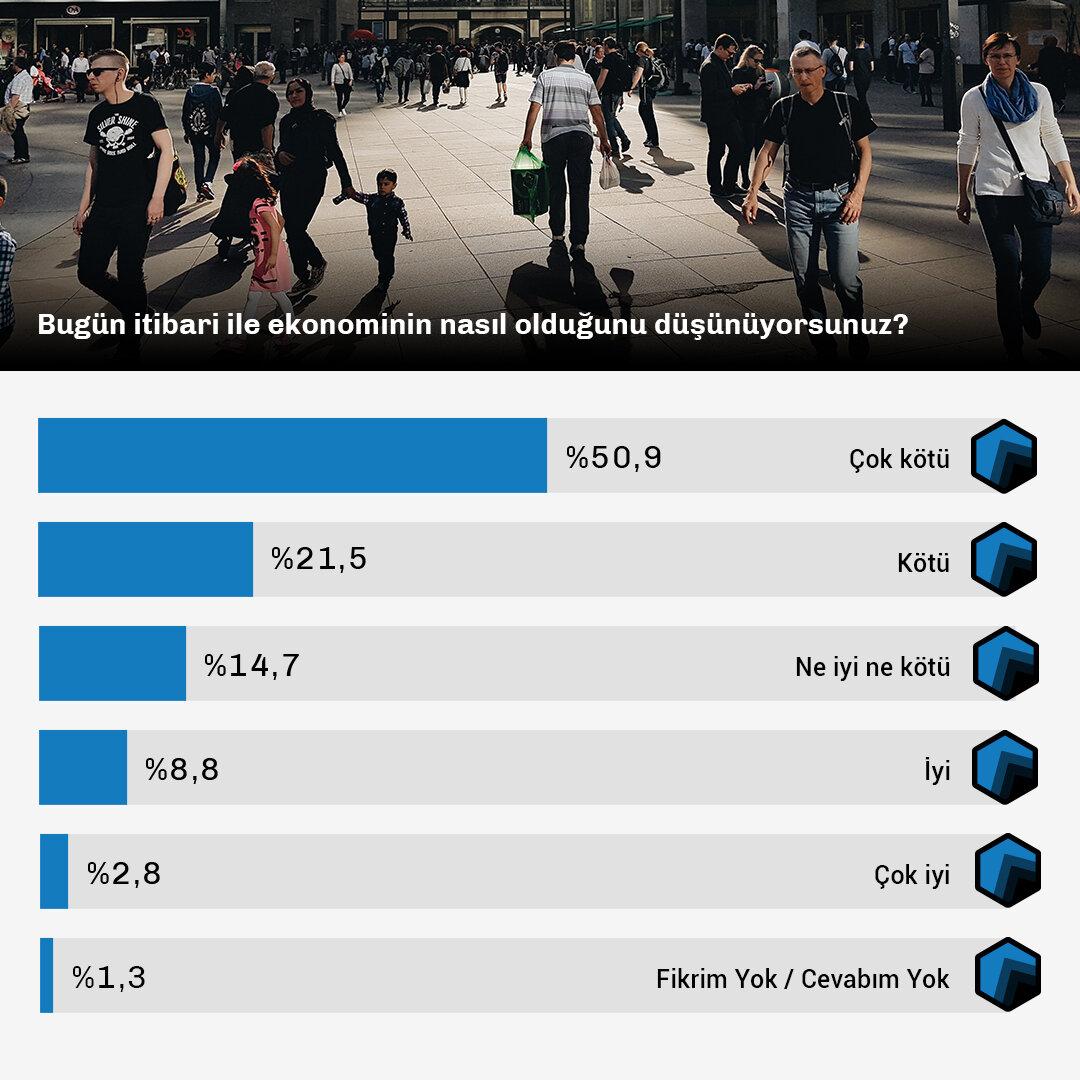 Ekonominin Bugünü ve Yarınına Bakışi-Data-1 21.23.49.jpg