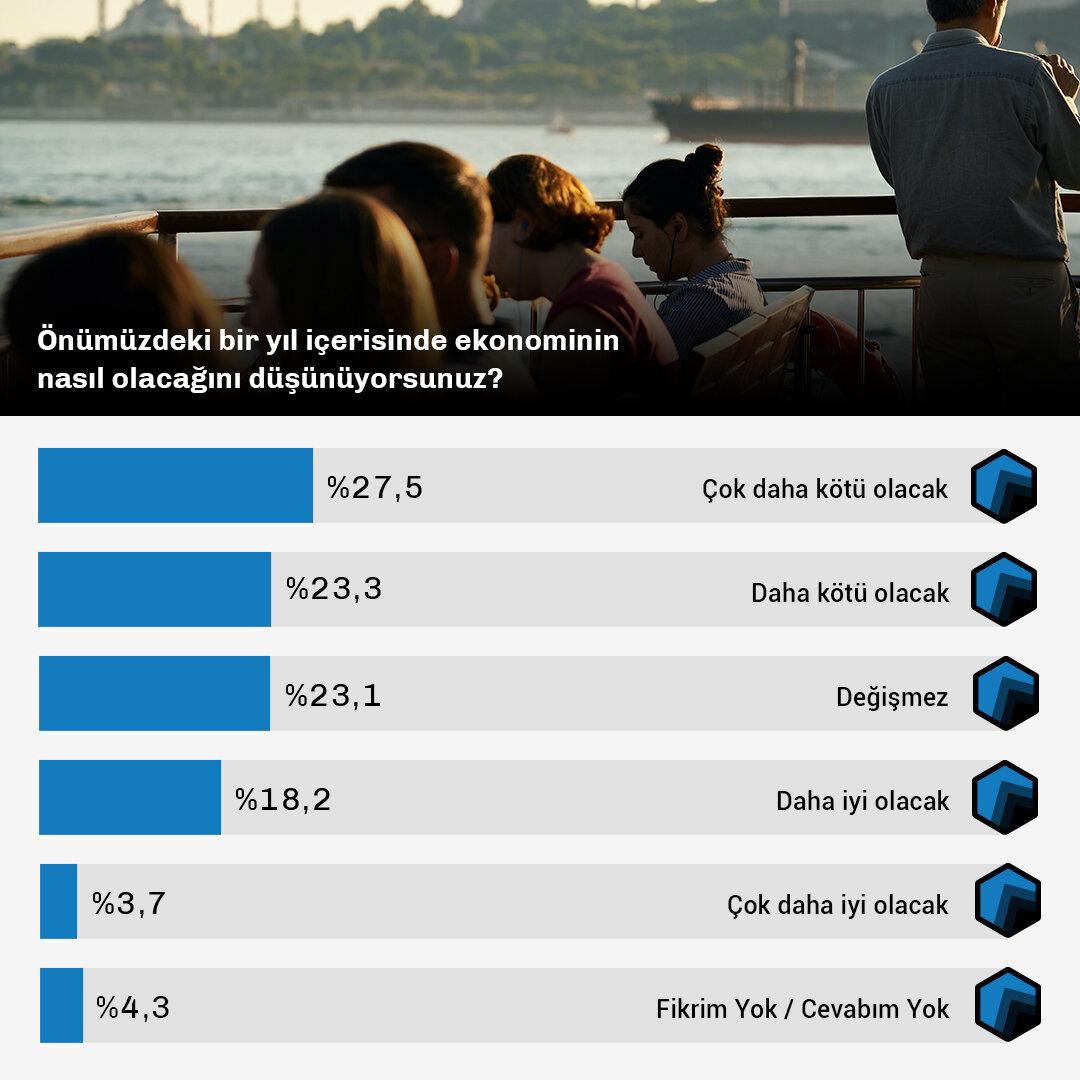 Ekonominin Bugünü ve Yarınına Bakışi-Data-2 (13).jpg