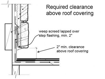 ACMV-required-clearance-above-roof-covering-Minneapolis-home-inspection-radon-test-inspections.jpg