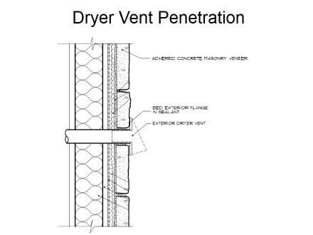 ACMV-Dryer-Vent-Penetration-Minneapolis-home-inspection-radon-test-inspections.jpg