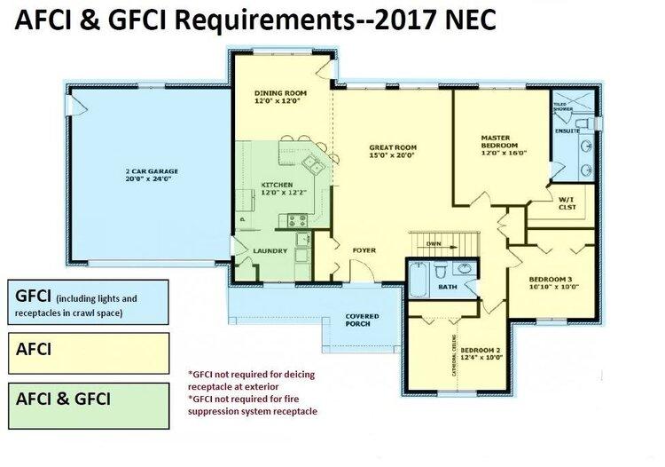 AFCI & GFCI Requirements.jpg