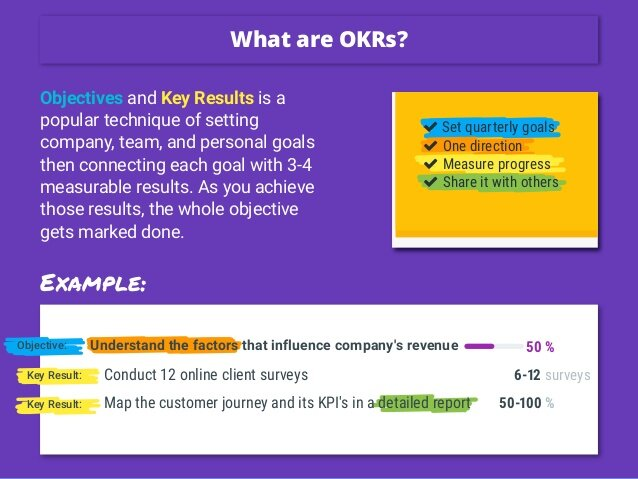 Explanation of OKRs. Taken from  weekdone.com .