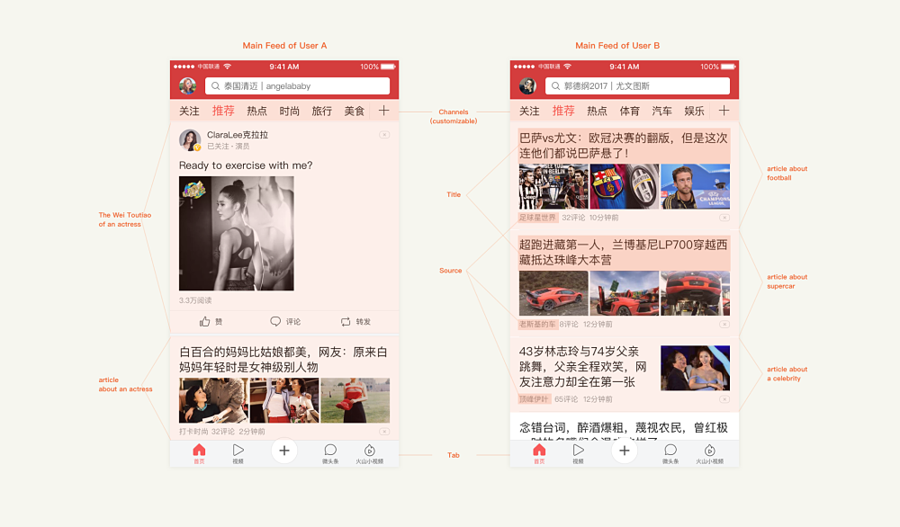 A screenshot of two different Toutiao users' personalized feeds. Taken from  SCMP Abacus News , Dec. 4, 2018.