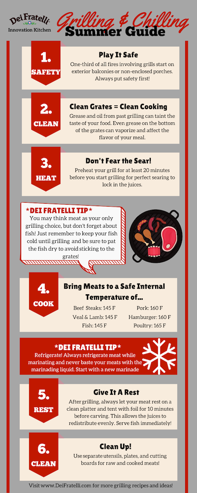 Grilling & Chilling Summer Guide