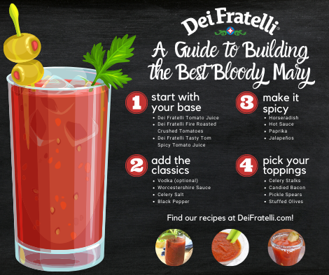 Bloody Mary Guide