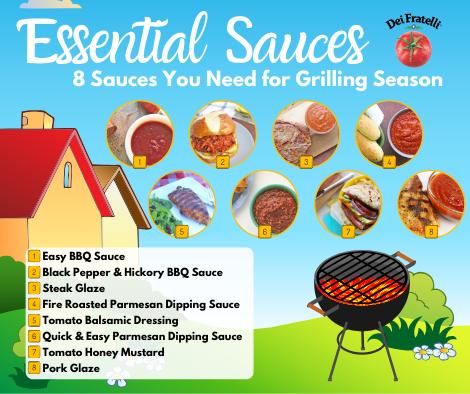 Essential Sauces 2.0