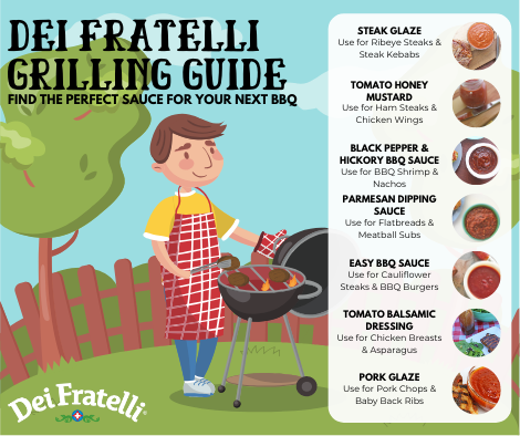 Grilling Guide 2.0