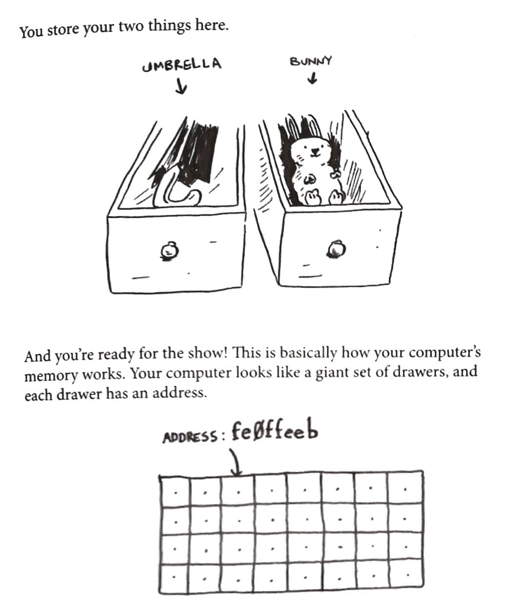 how-memory-works-algorithms-part-2.png