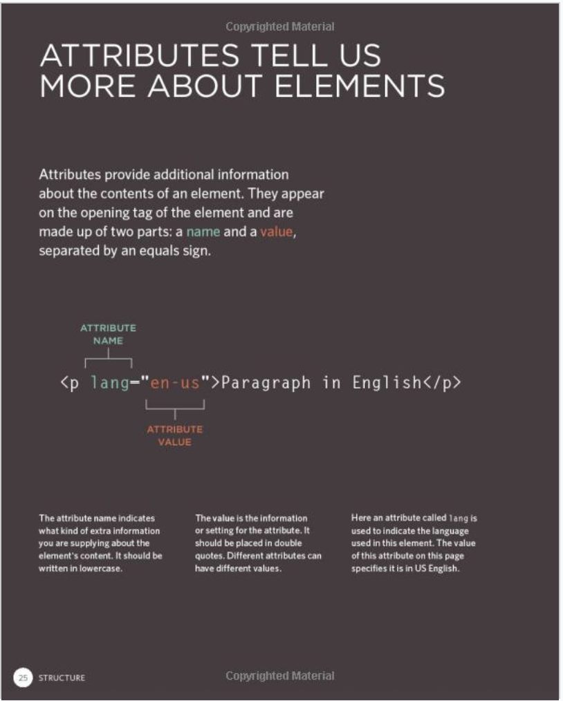 This page of  HTML & CSS  describes the anatomy of an HTML tag with beautiful color, typography, and space.
