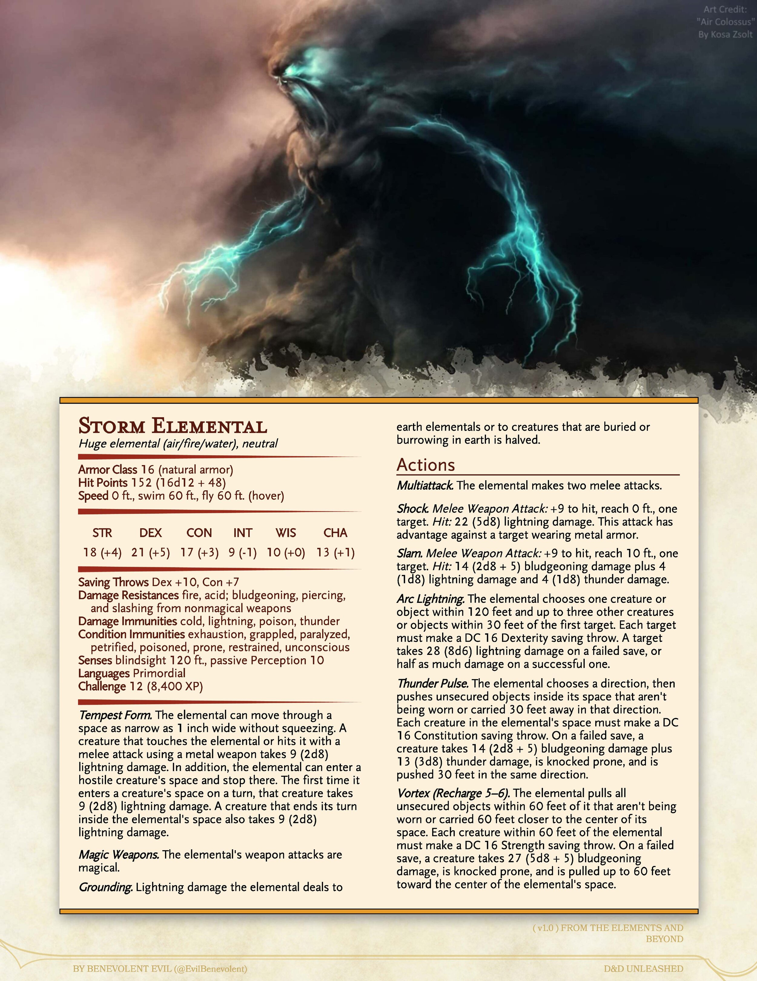 New Monster Magma Elemental Dnd Unleashed A Homebrew Expansion For 5th Edition Dungeons And Dragons
