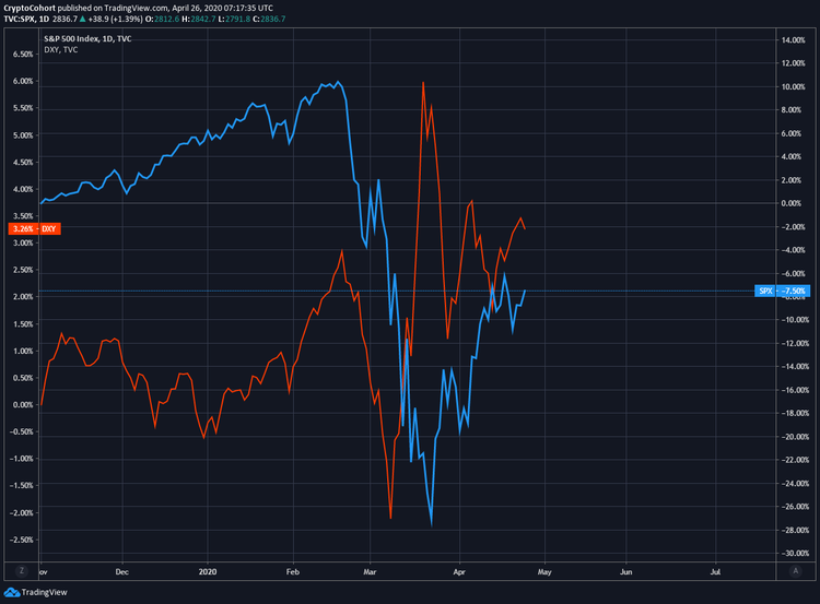 spy and dxy.png