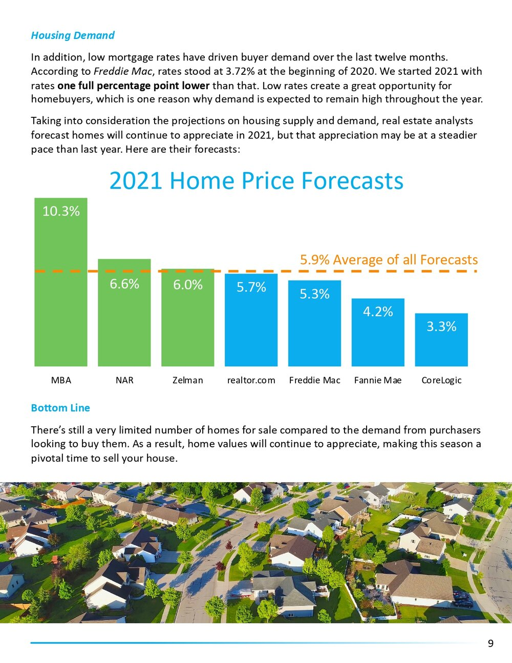 SellingYourHouseSpring2021_page-0009.jpg