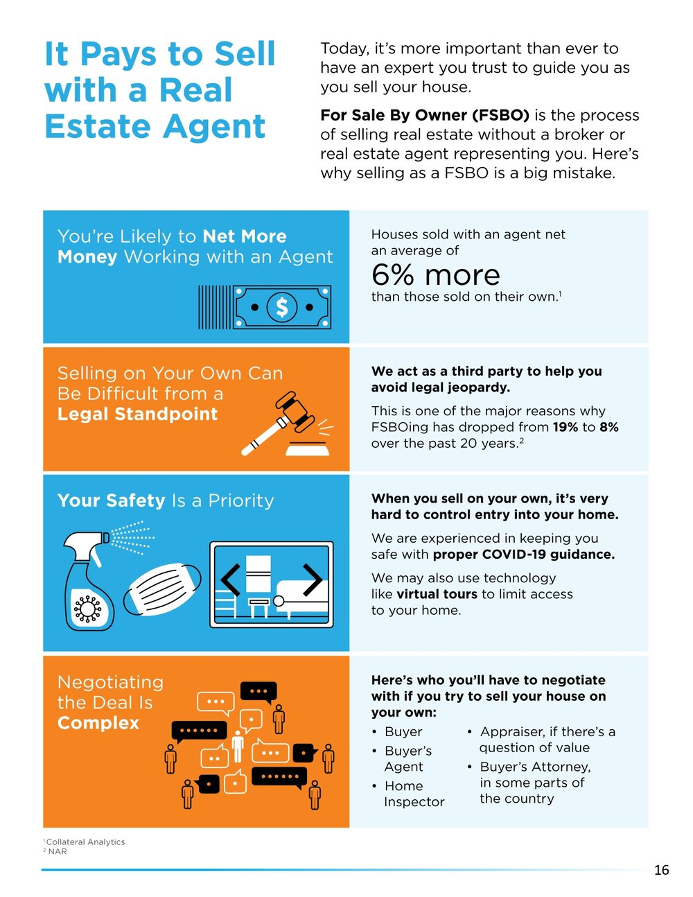 SellingYourHouseSpring2021_page-0016.jpg
