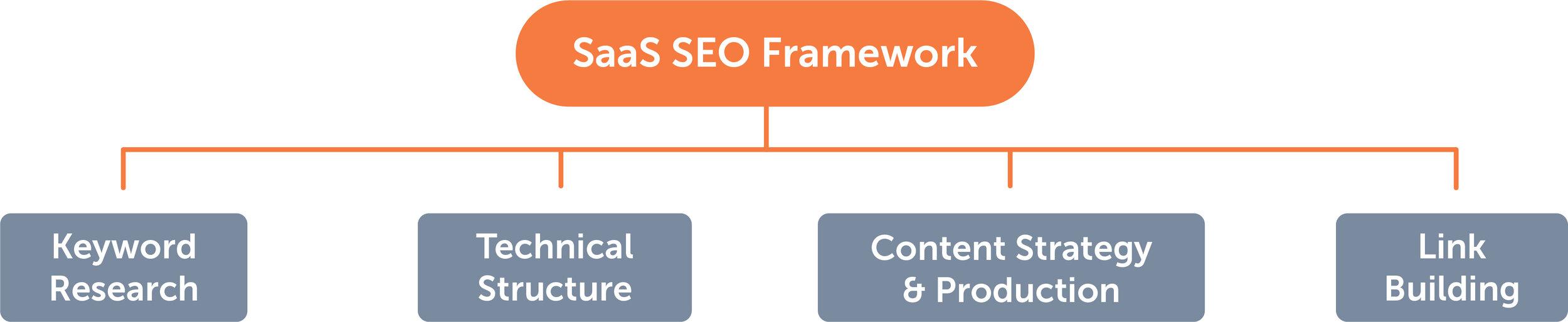 seo-framework-3.jpg