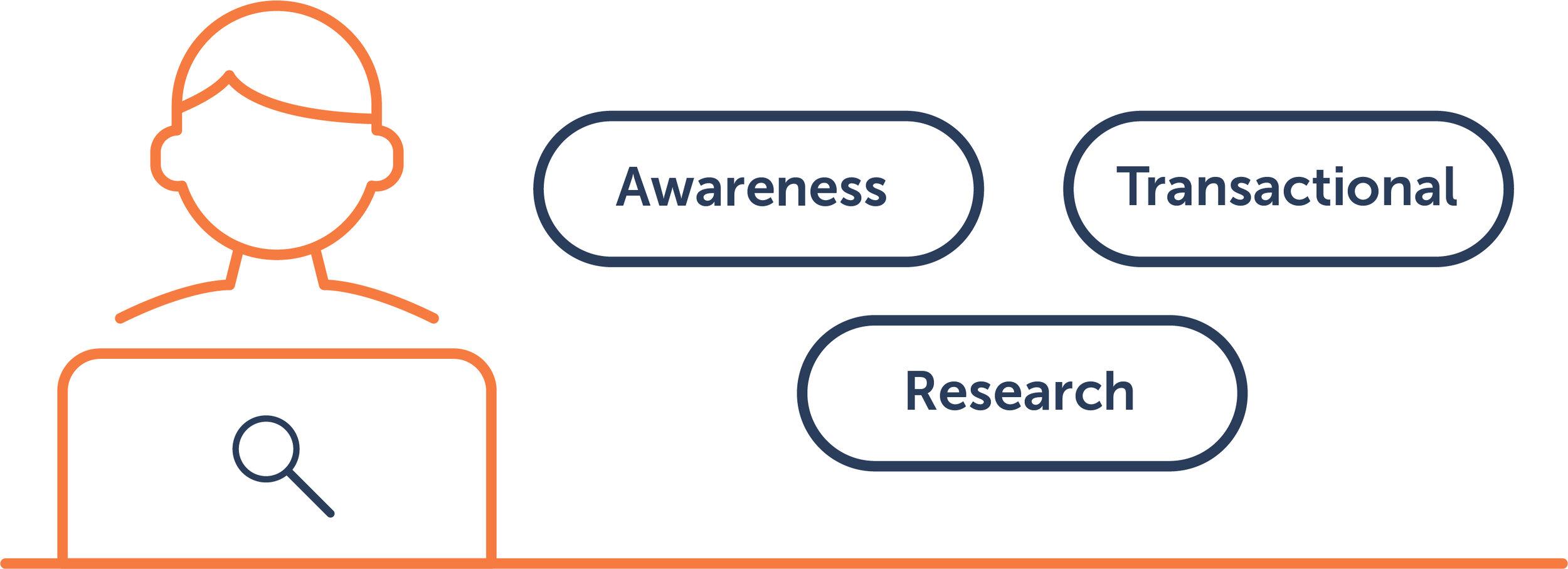 keyword-research-1.jpg