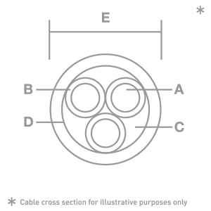 Premier_CrossSection_300px.4ab1524e200c70f0838101aee47f81203059.png