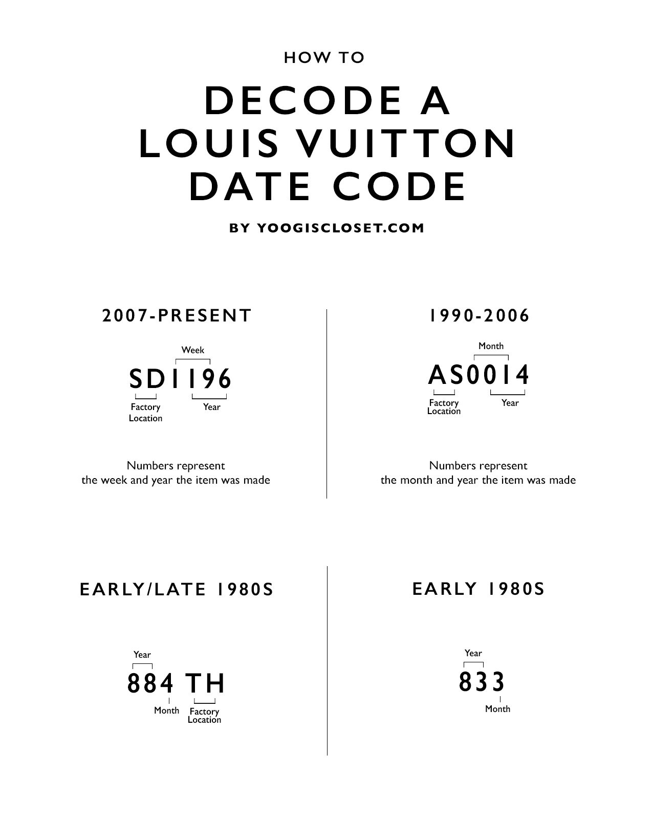 Date on to find a louis vuitton where code Louis Vuitton