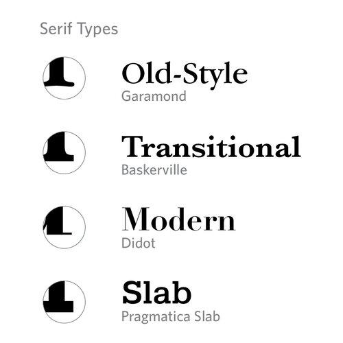 Serif Types.jpg