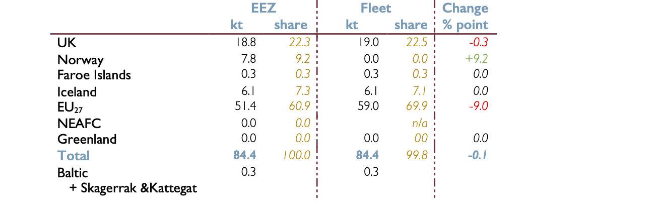 Stratton 24.06.20 Table 1.jpg