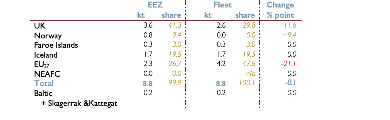 Stratton 24.06.20 Table 3.jpg