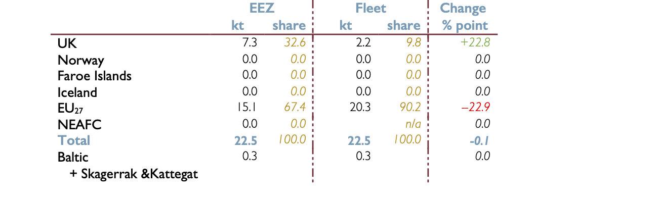 Stratton 24.06.20 Table 5.jpg