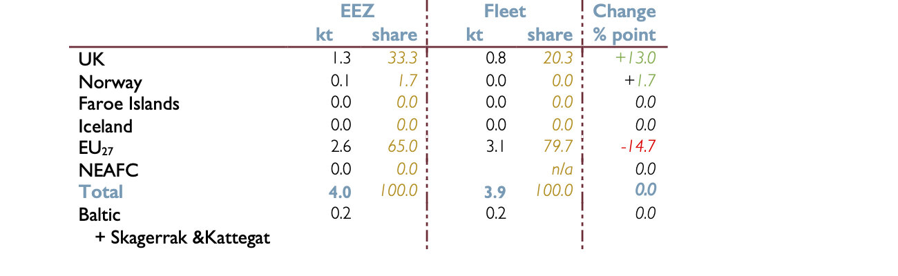 Stratton 24.06.20 Table 7.jpg