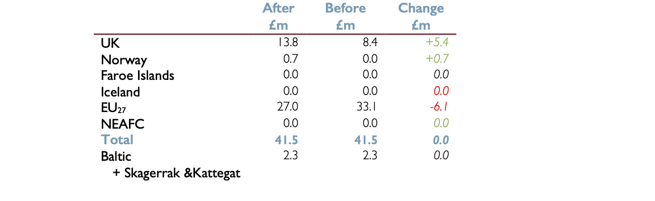 Stratton 24.06.20 Table 8.jpg