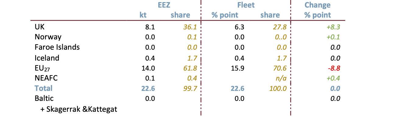 Stratton 24.06.20 Table 9.jpg