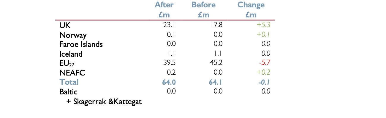 Stratton 24.06.20 Table 10.jpg