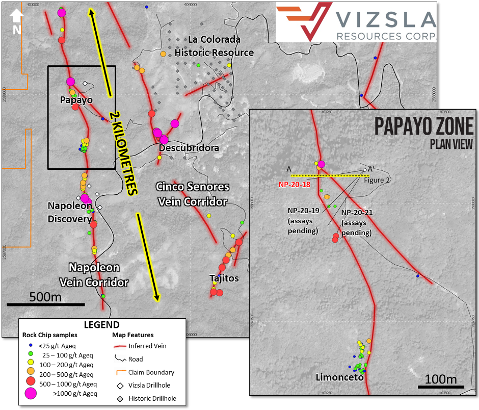 Figure 1:    Plan map showing location of drill holes, mapped veins and surface and underground sampling at the Papayo prospect on the Napoleon vein system. Inset shows detail of drill collar locations.