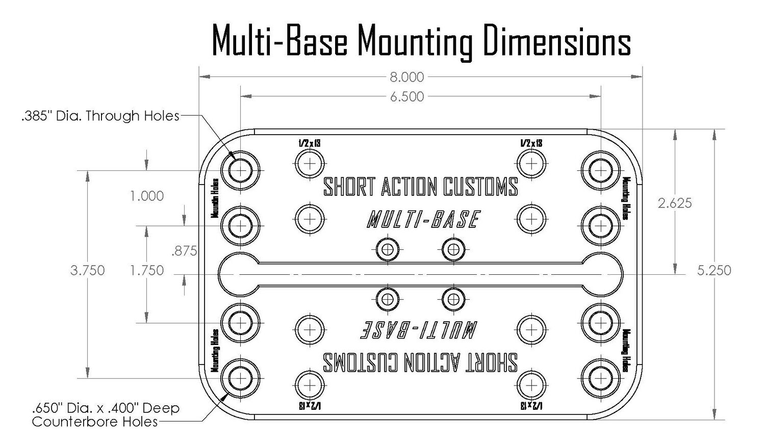 Multi-Base Mounting Dimensions