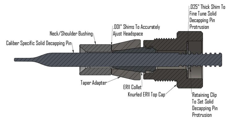 Marketing, Decapping Pin Assembly.jpg