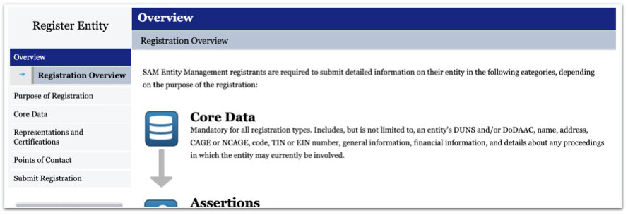 Images for SAM registration in Agency Capital (core data).003.jpeg