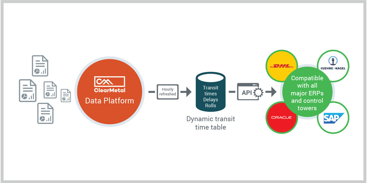 clearmetal-cdx-transport.jpg