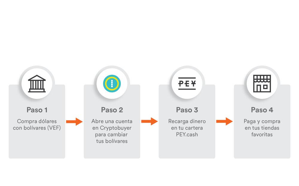 Diagramas PEY.cash-02.jpg