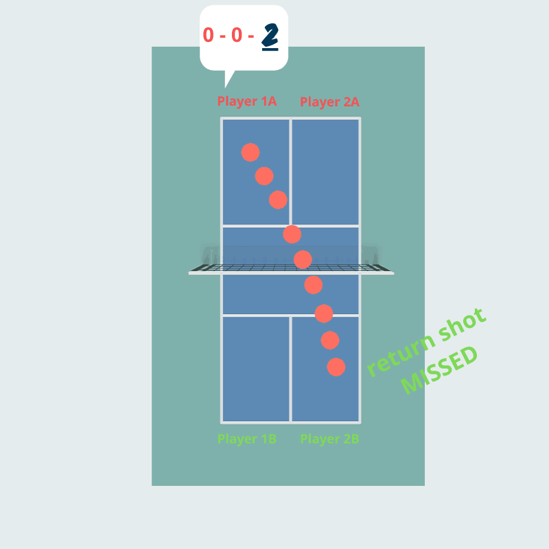 pickleball scoring 1 (1).png